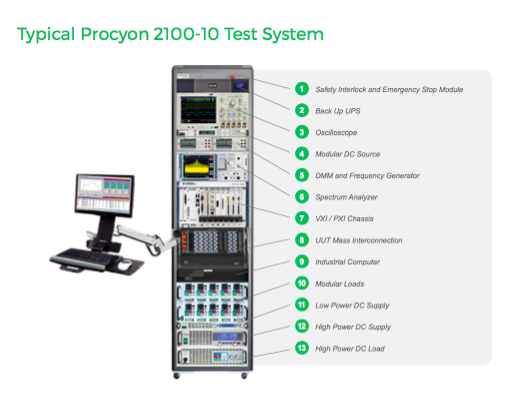 image01 ATE Test Systems - Intepro Systems